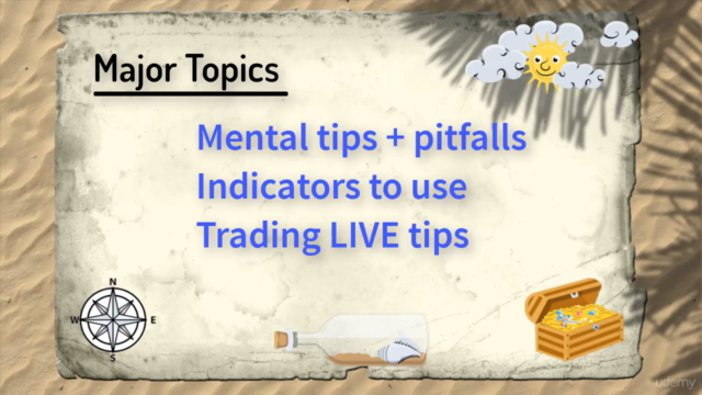Advanced Stock Options Daytrading with Chart Pattern Trading