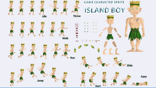Simple and Advanced Topics of Animating 2D Characters