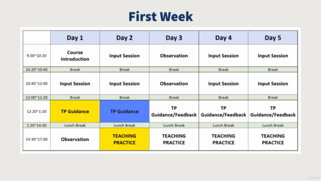 Preparation for CELTA Teacher Training