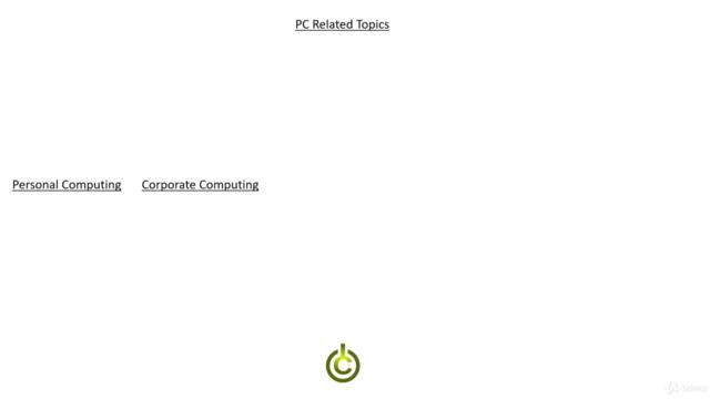 ComputerCavalry: Command & Conquer ( Command Line Basics )