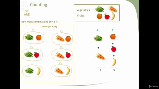 Learn Permutation And Combination From Scratch