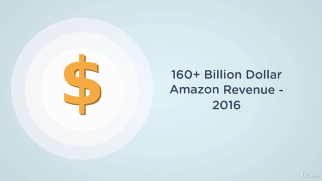 Amazon FBA Private Label: Saturated Market, First Time? NP!
