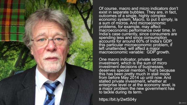 13 Comprehensive Microeconomics/Business courses ( 40 hrs)