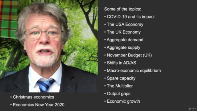 Comprehensive Macroeconomics explained (April 2021)