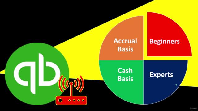 QuickBooks Online 2021 & 2020 Start to Finish
