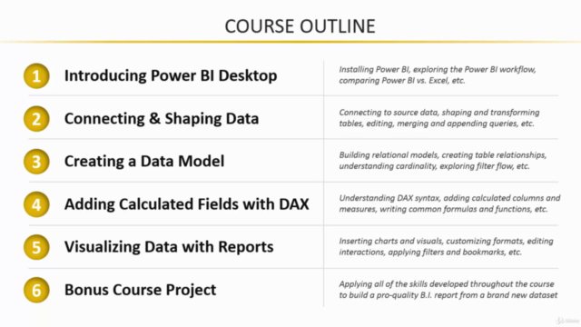 Microsoft Power BI Desktop for Business Intelligence
