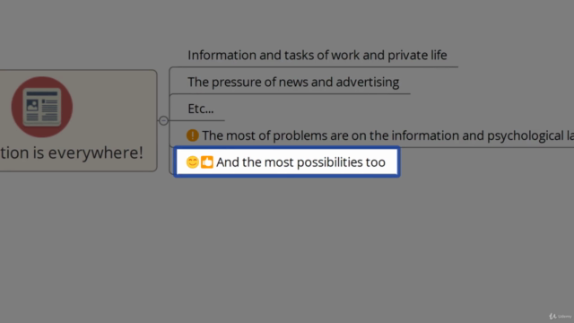 Evernote and Mind maps: Productive and more productive
