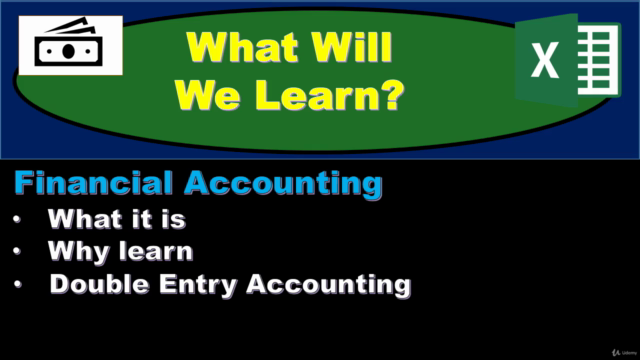 Accounting–Debits & Credits–Presentations Only-Bookkeeping