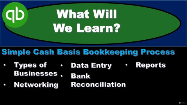 QuickBooks Pro Desktop -Bookkeeping Business-Easy Way