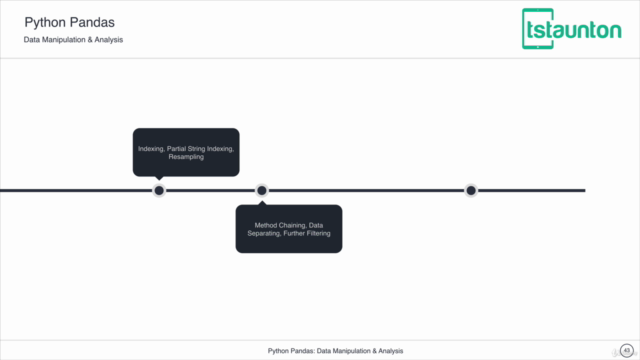 Learn Data Analysis with Python Pandas