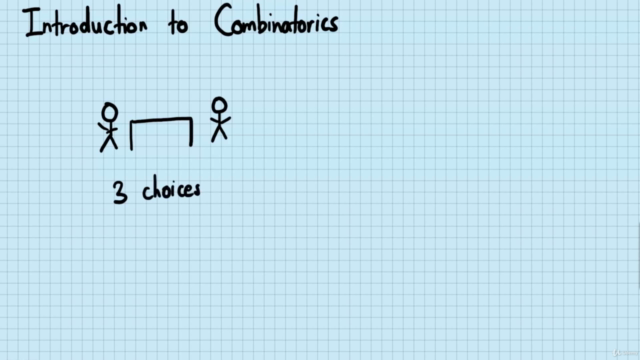 Learn COMBINATORICS the Arts and Crafts of counting