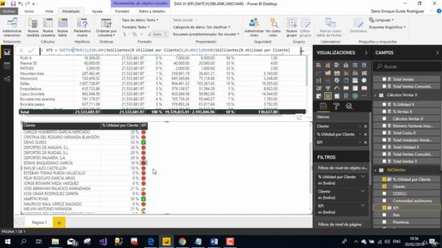 Inteligencia de Negocios  Con Power BI y Sql Server 2019