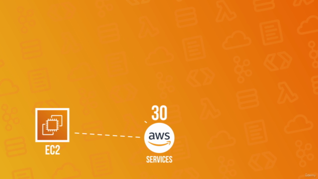 Ultimate AWS Certified Solutions Architect Associate 2021