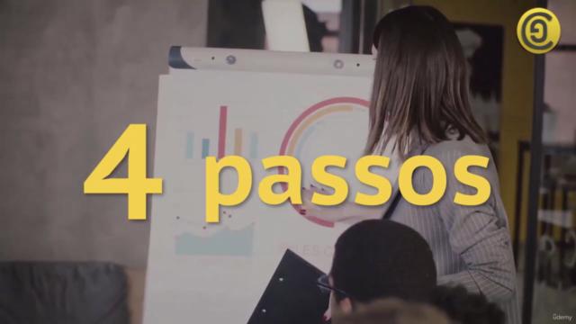 Curso prático de DASHBOARD em Excel Básico - para Iniciantes