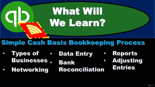 QuickBooks Online-Bookkeeping Business-Easy Way