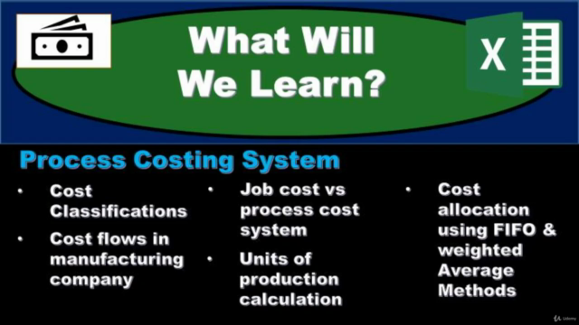 Process Costing System-Cost Accounting-Managerial Accounting