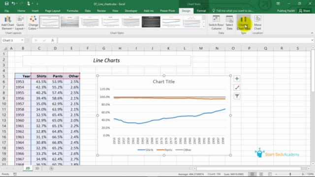 Data Visualization in Excel: All Excel Charts and Graphs