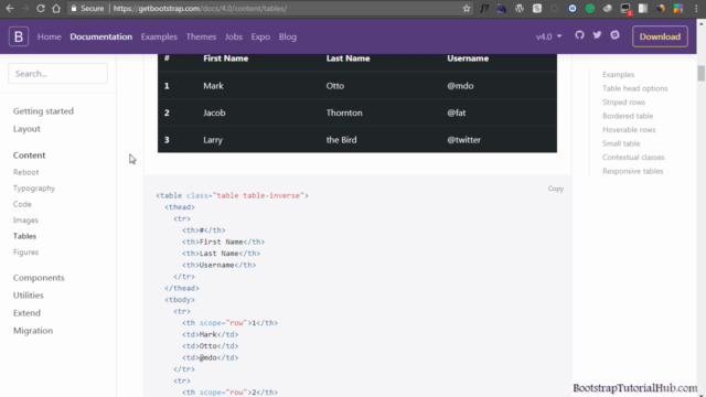 Code Mobile first websites Rapidly with Emmet & Bootstrap  4