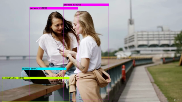 Train YOLO for Object Detection with Custom Data