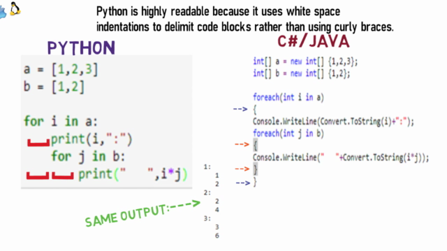 Learn Programming with Python