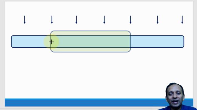 Grafana Master Course - Time Series Data Visualization