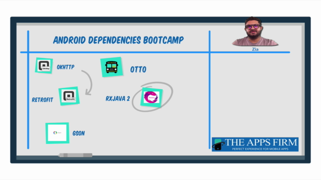 Android App Development with Dependencies