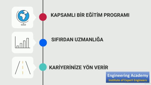 Ansys Workbench - Analiz Mühendisi Yetiştirme Eğitimi