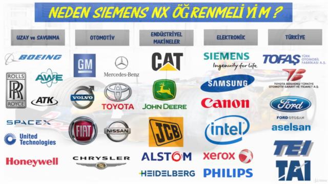 Siemens NX - Tasarım Mühendisi Yetiştirme Eğitim Programı