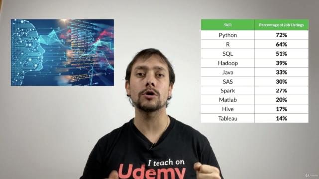 Estadística inferencial para Machine Learning con R y Python