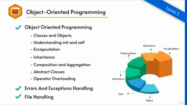 Complete Backend Development 2021 Bundle - Python Roadmap