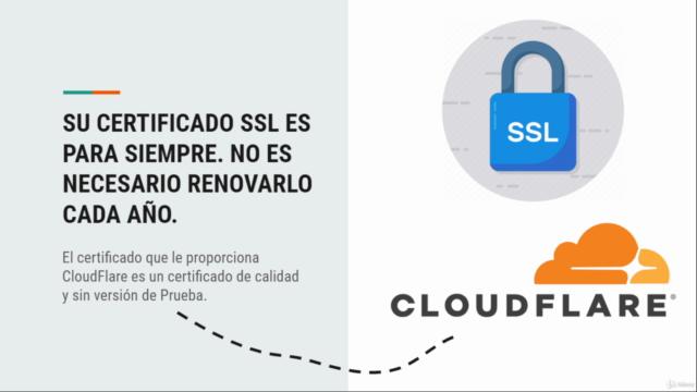 Certificado SSL WordPress: de HTTP a HTTPS para siempre