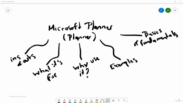 Microsoft Planner: Planner Essentials for the workplace