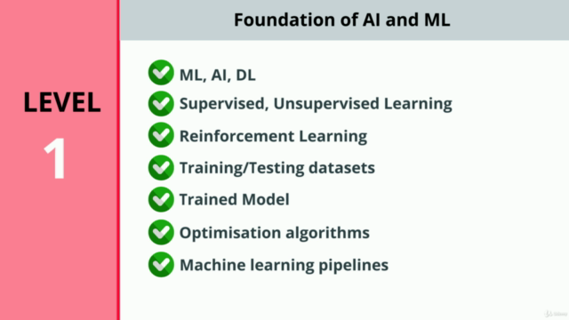 Machine Learning for Absolute Beginners - Level 1