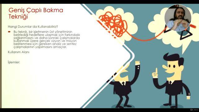 Şirket ve Yönetici Koçluğu Eğitimi