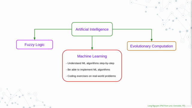 Artificial Intelligence & Machine Learning from scratch