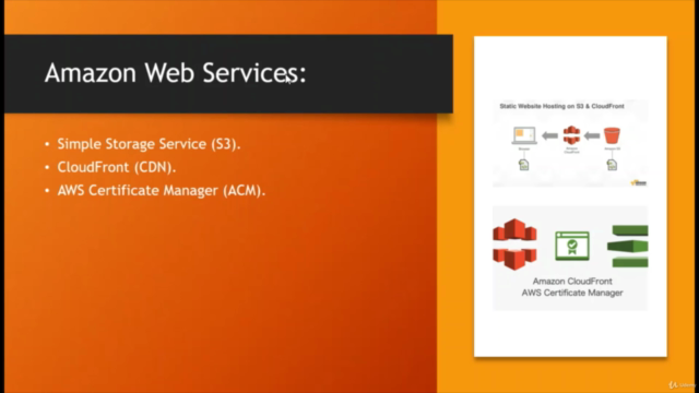 Complete Web Hosting Course Using Amazon AWS   S3 - ACM 2020