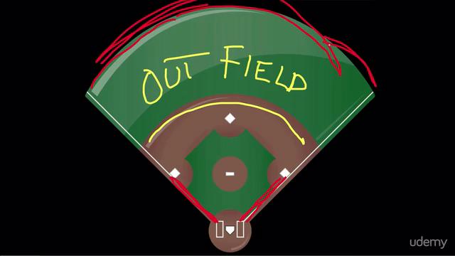 Watch & Learn Baseball: Understand the Game Like a True Fan