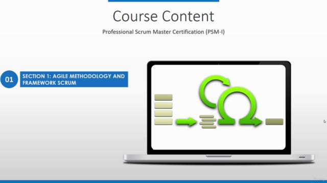 Professional Scrum Master I Certification (PSM-I ®) + Tests