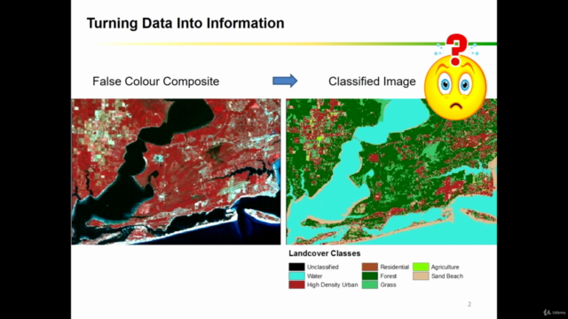 Core GIS : Land Use Land Cover & Change Detection in QGIS