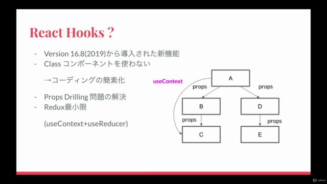 [基礎編]React Hooks + Django REST Framework API でフルスタックWeb開発