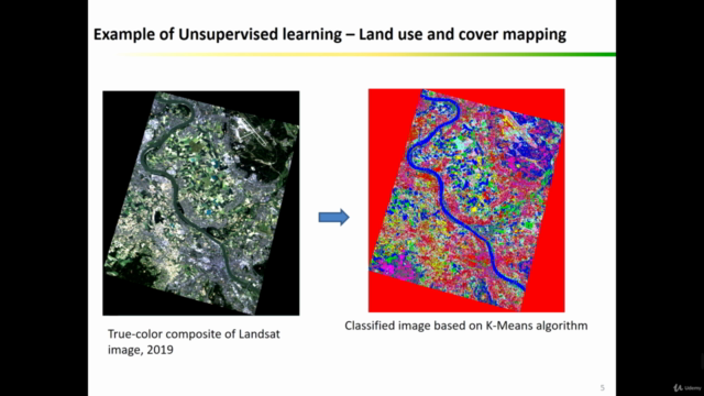 Machine Learning in GIS : Land Use Land Cover Image Analysis