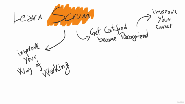 Become Agile with Scrum by Examples (... and get certified)