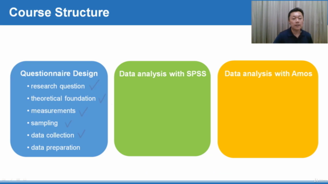 Questionnaire Design and Data Analysis with SPSS and AMOS