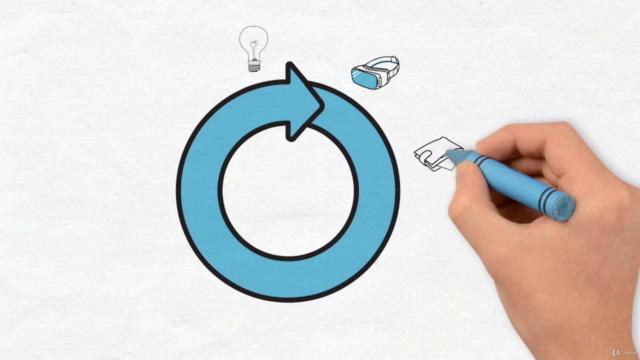 Wie du aus einer Idee dein eigenes Produkt entwickelst