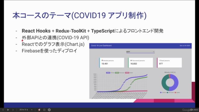 [COVID 19アプリ編] Reactで作るコロナウイルス Live ダッシュボード