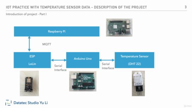 IOT practice with temperature sensor data