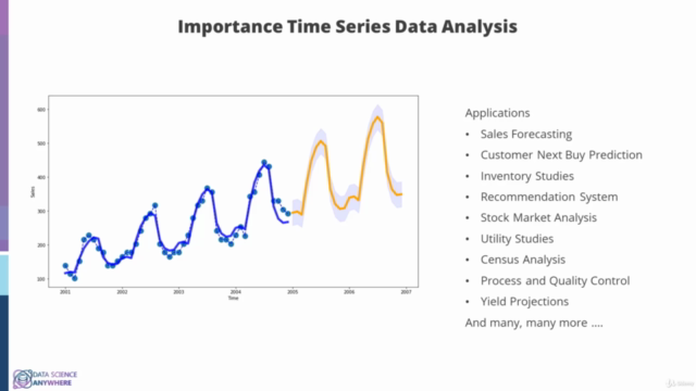 Mastering Time Series Forecasting with Python