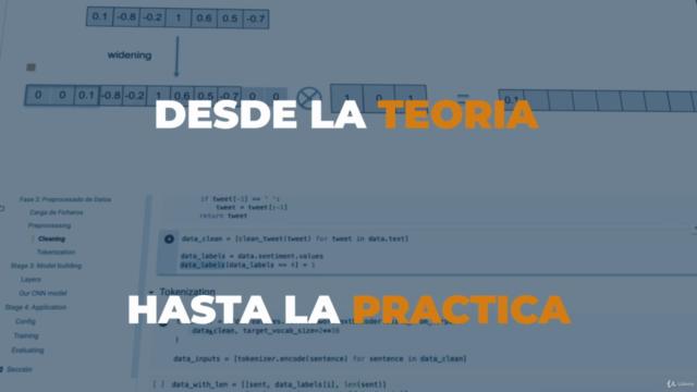 Procesamiento del Lenguaje Natural Moderno en Python
