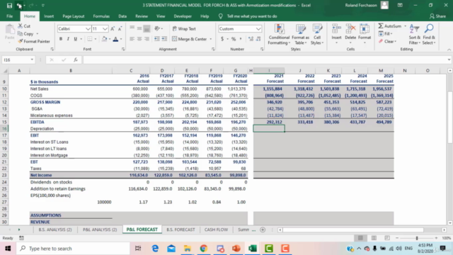 The Complete Financial Modeling and Analysis Course 2020.