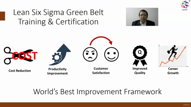 Six Sigma Green Belt Certification (with analysis in excel)